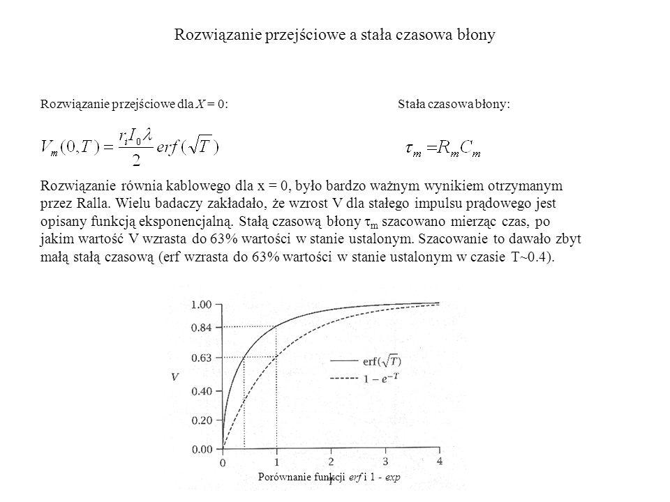 Rozwiązanie przejściowe a stała czasowa błony Rozwiązanie przejściowe dla X = 0: Porównanie funkcji erf i 1 - exp Rozwiązanie równia kablowego dla x = 0, było bardzo ważnym wynikiem otrzymanym przez Ralla.