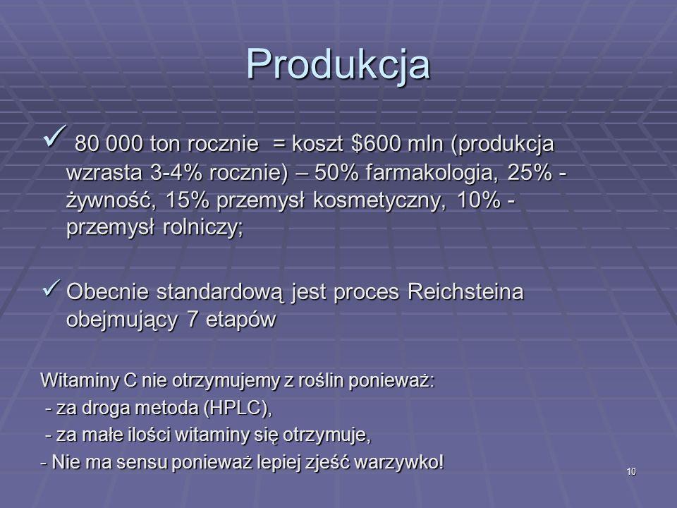 10 Produkcja 80 000 ton rocznie = koszt $600 mln (produkcja wzrasta 3-4% rocznie) – 50% farmakologia, 25% - żywność, 15% przemysł kosmetyczny, 10% - p