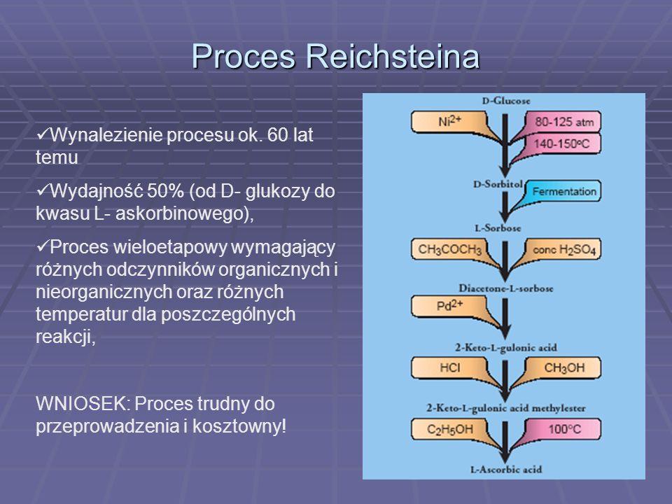 11 Proces Reichsteina Wynalezienie procesu ok. 60 lat temu Wydajność 50% (od D- glukozy do kwasu L- askorbinowego), Proces wieloetapowy wymagający róż