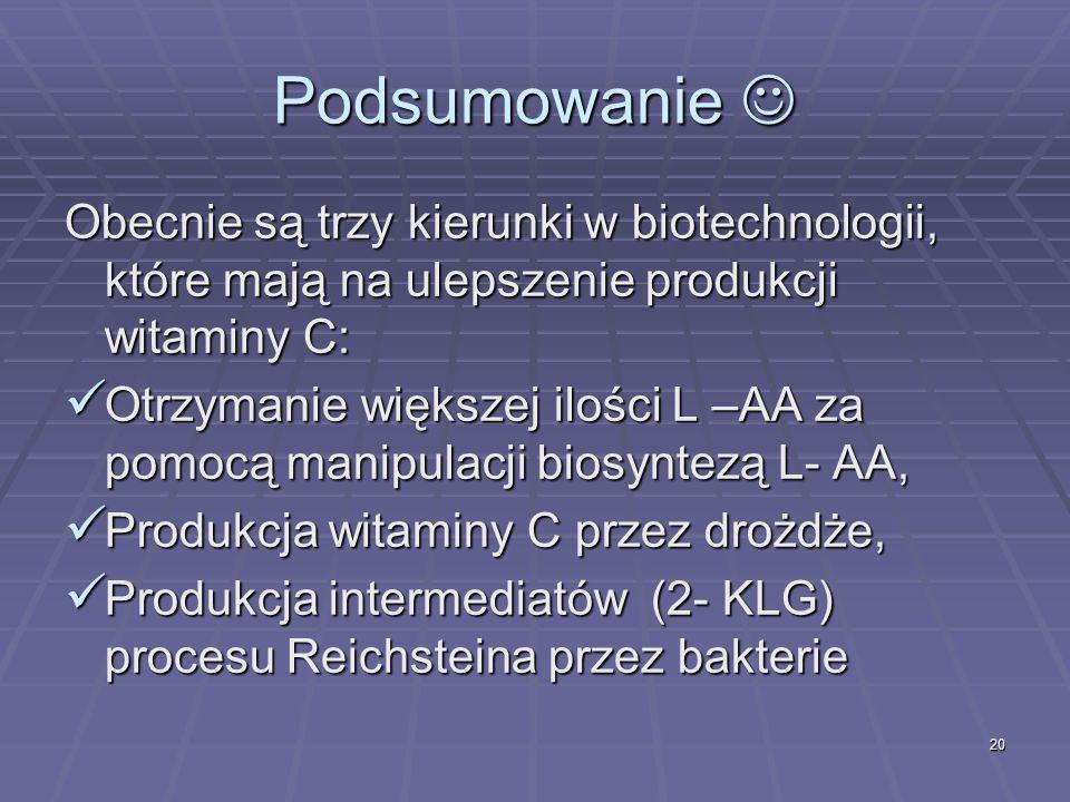 20 Podsumowanie Podsumowanie Obecnie są trzy kierunki w biotechnologii, które mają na ulepszenie produkcji witaminy C: Otrzymanie większej ilości L –A