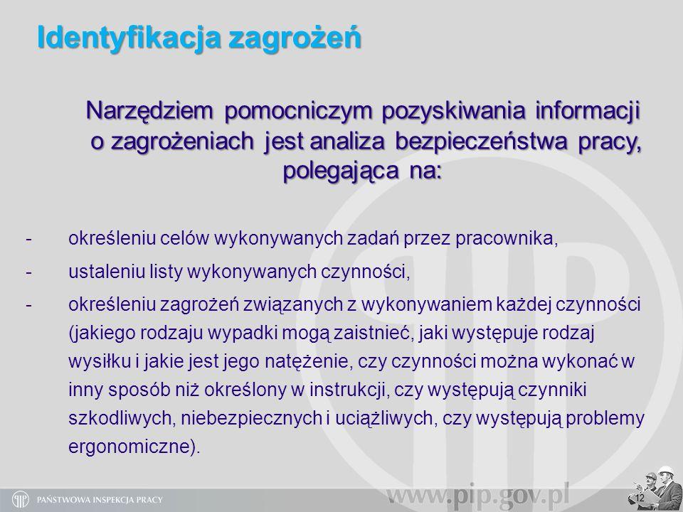 12 Narzędziem pomocniczym pozyskiwania informacji o zagrożeniach jest analiza bezpieczeństwa pracy, polegająca na: -określeniu celów wykonywanych zada