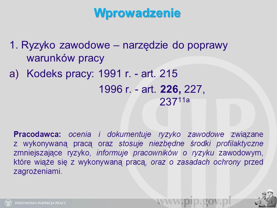 2 Wprowadzenie 1. Ryzyko zawodowe – narzędzie do poprawy warunków pracy a)Kodeks pracy: 1991 r. - art. 215 1996 r. - art. 226, 227, 237 11a Pracodawca