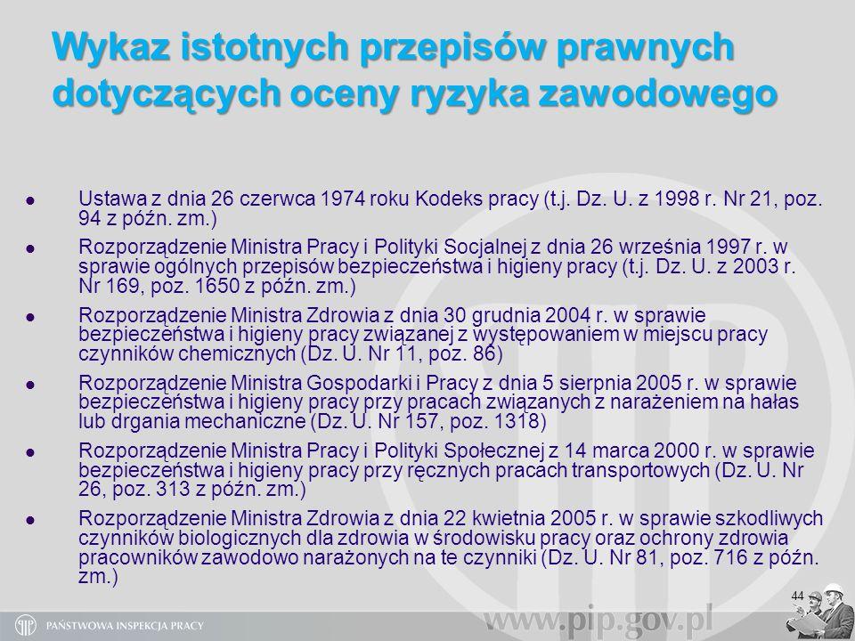 44 Wykaz istotnych przepisów prawnych dotyczących oceny ryzyka zawodowego Ustawa z dnia 26 czerwca 1974 roku Kodeks pracy (t.j. Dz. U. z 1998 r. Nr 21