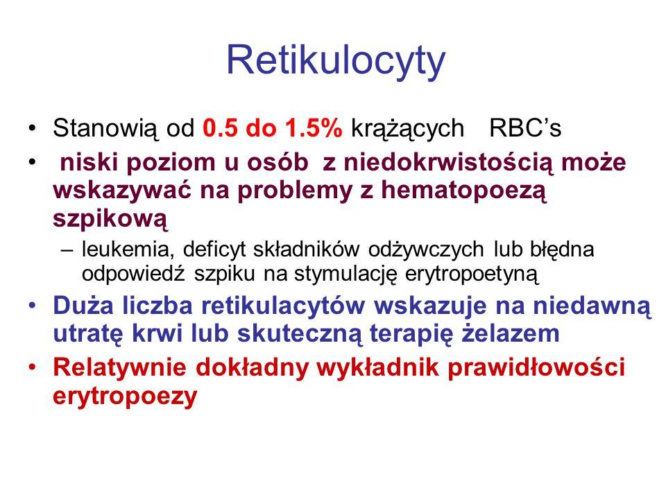 Retikulocyty Stanowią od 0.5 do 1.5% krążących RBCs niski poziom u osób z niedokrwistością może wskazywać na problemy z hematopoezą szpikową –leukemia