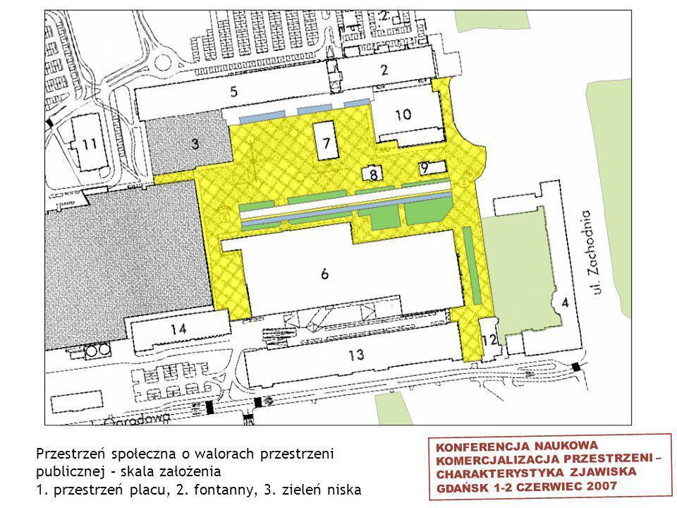 Przestrzeń społeczna o walorach przestrzeni publicznej – skala założenia 1. przestrzeń placu, 2. fontanny, 3. zieleń niska KONFERENCJA NAUKOWA KOMERCJ