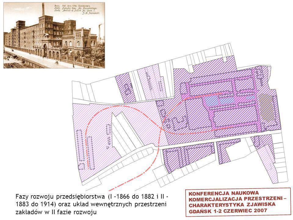 Fazy rozwoju przedsiębiorstwa (I -1866 do 1882 i II - 1883 do 1914) oraz układ wewnętrznych przestrzeni zakładów w II fazie rozwoju