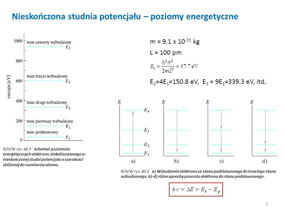 5 Nieskończona studnia potencjału – poziomy energetyczne m = 9.1 x 10 -31 kg L = 100 pm R/H/W rys. 40.3 Schemat poziomów energetycznych elektronu zlok