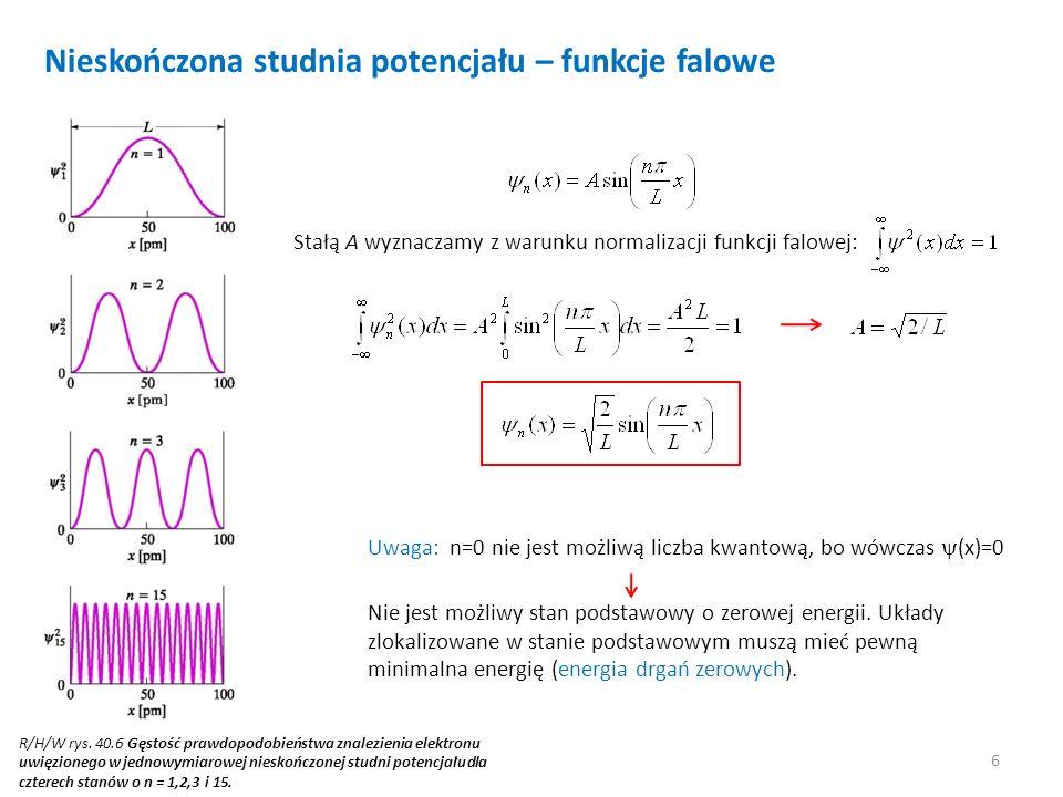 6 Nieskończona studnia potencjału – funkcje falowe R/H/W rys. 40.6 Gęstość prawdopodobieństwa znalezienia elektronu uwięzionego w jednowymiarowej nies