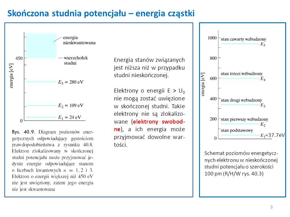 9 Skończona studnia potencjału – energia cząstki Schemat poziomów energetycz- nych elektronu w nieskończonej studni potencjału o szerokości 100 pm (R/