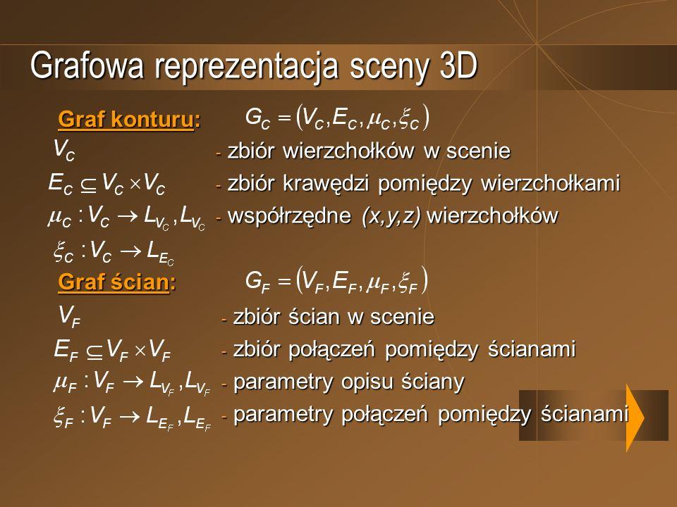 Grafowa reprezentacja sceny 3D Graf konturu: Graf ścian: - zbiór wierzchołków w scenie - zbiór krawędzi pomiędzy wierzchołkami - współrzędne (x,y,z) w