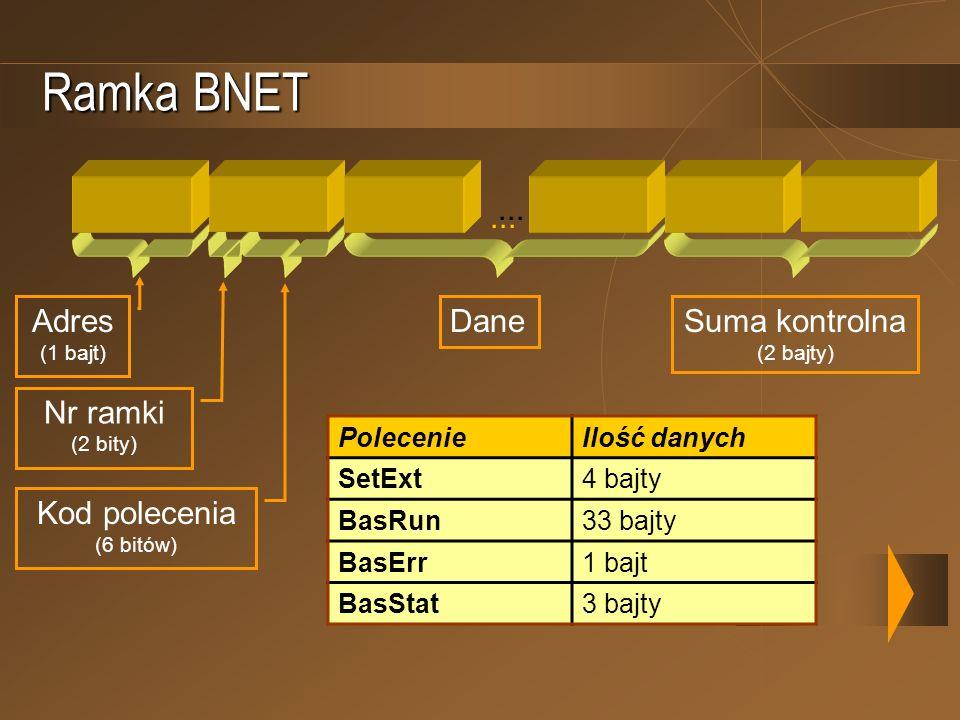 Ramka BNET... Nr ramki (2 bity) Kod polecenia (6 bitów) Adres (1 bajt) DaneSuma kontrolna (2 bajty) PolecenieIlość danych SetExt4 bajty BasRun33 bajty