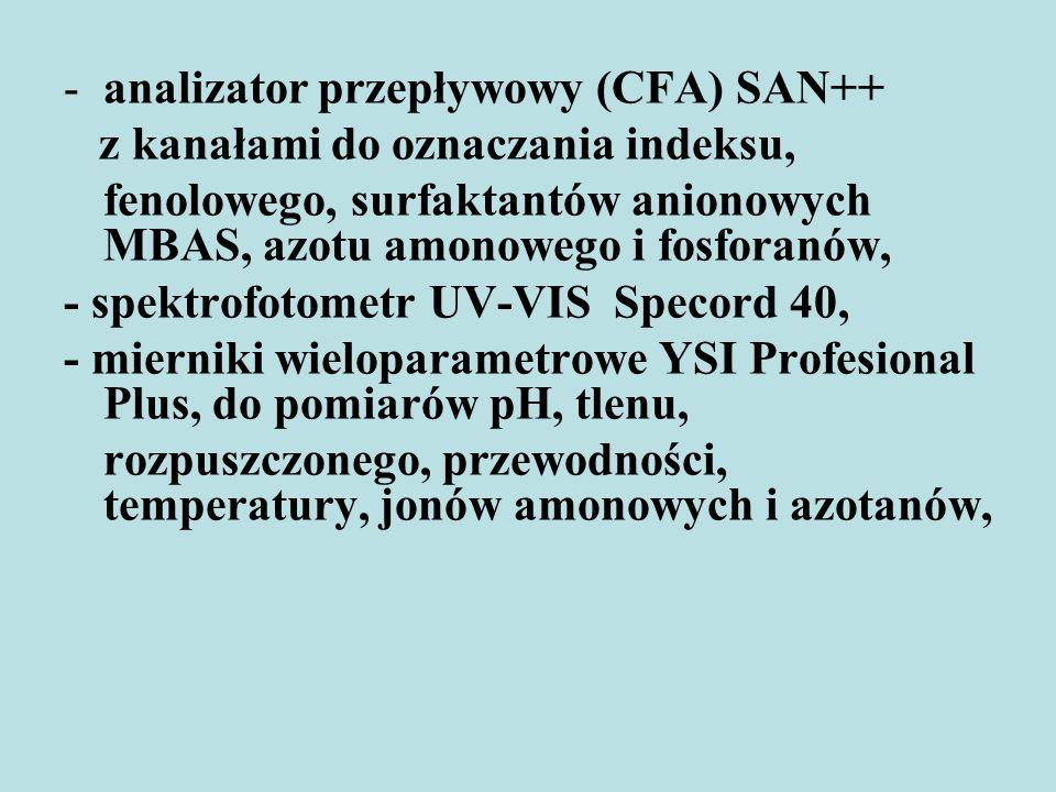 -analizator przepływowy (CFA) SAN++ z kanałami do oznaczania indeksu, fenolowego, surfaktantów anionowych MBAS, azotu amonowego i fosforanów, - spektr