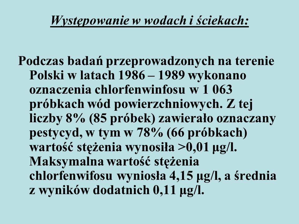 Występowanie w wodach i ściekach: Podczas badań przeprowadzonych na terenie Polski w latach 1986 – 1989 wykonano oznaczenia chlorfenwinfosu w 1 063 pr
