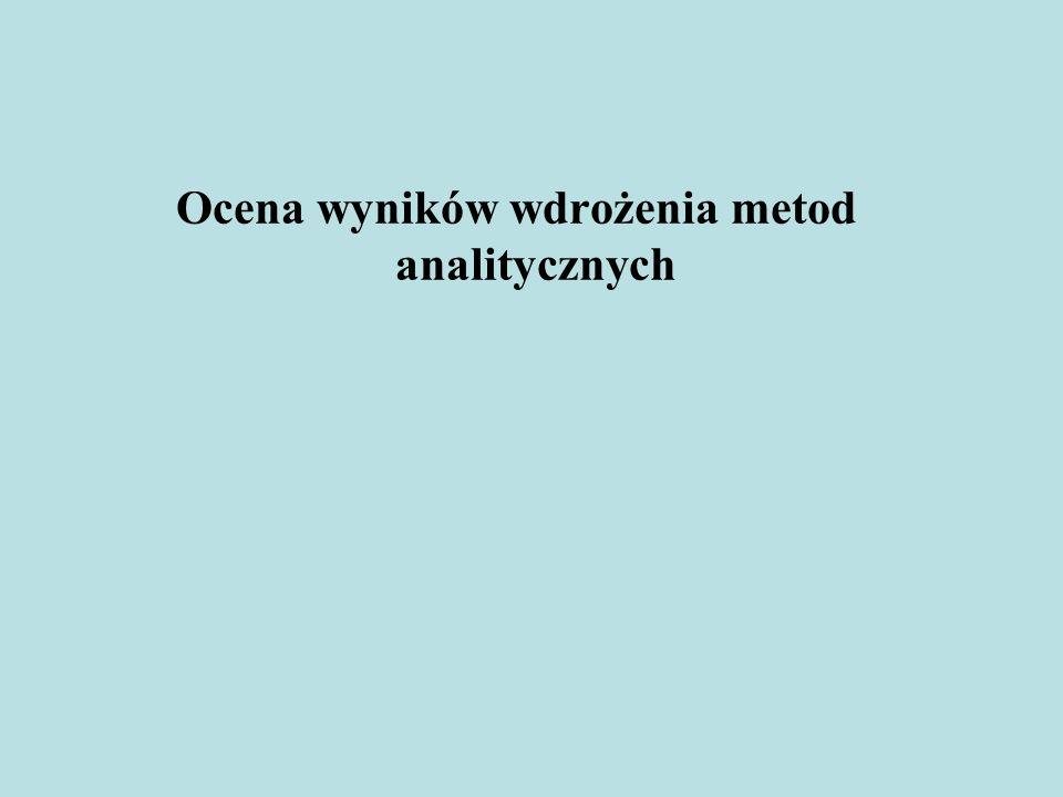 Ocena wyników wdrożenia metod analitycznych