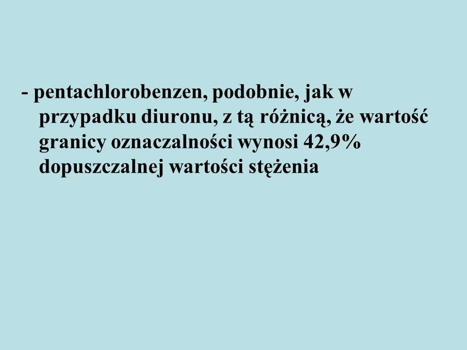 - pentachlorobenzen, podobnie, jak w przypadku diuronu, z tą różnicą, że wartość granicy oznaczalności wynosi 42,9% dopuszczalnej wartości stężenia
