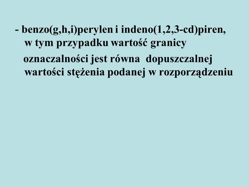 - benzo(g,h,i)perylen i indeno(1,2,3-cd)piren, w tym przypadku wartość granicy oznaczalności jest równa dopuszczalnej wartości stężenia podanej w rozp