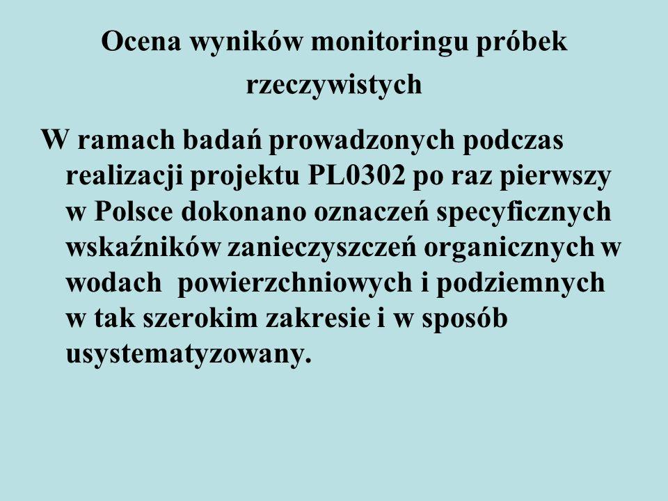 Ocena wyników monitoringu próbek rzeczywistych W ramach badań prowadzonych podczas realizacji projektu PL0302 po raz pierwszy w Polsce dokonano oznacz