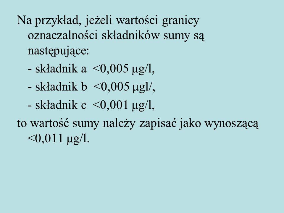 Na przykład, jeżeli wartości granicy oznaczalności składników sumy są następujące: - składnik a <0,005 μg/l, - składnik b <0,005 μgl/, - składnik c <0