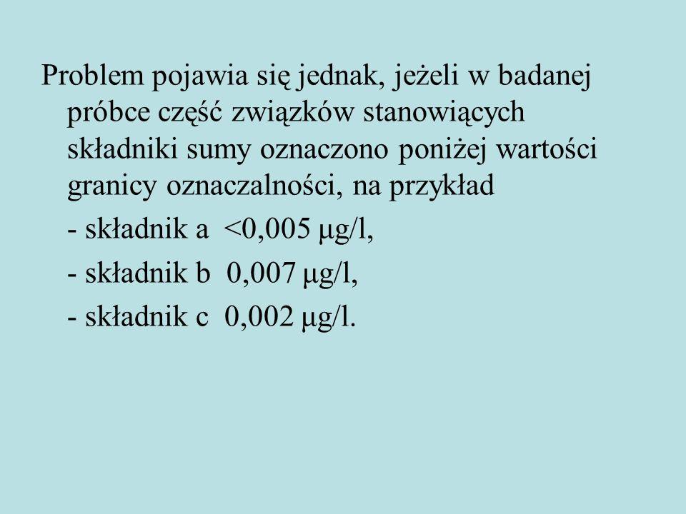 Problem pojawia się jednak, jeżeli w badanej próbce część związków stanowiących składniki sumy oznaczono poniżej wartości granicy oznaczalności, na pr