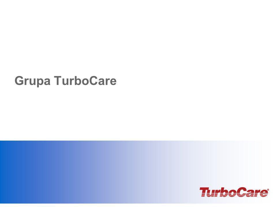 Grupa TurboCare