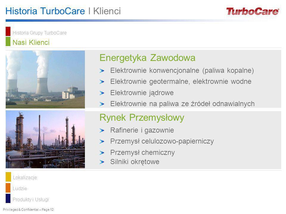 Privileged & Confidential – Page 12 Historia TurboCare l Klienci Energetyka Zawodowa Elektrownie konwencjonalne (paliwa kopalne) Elektrownie geotermal