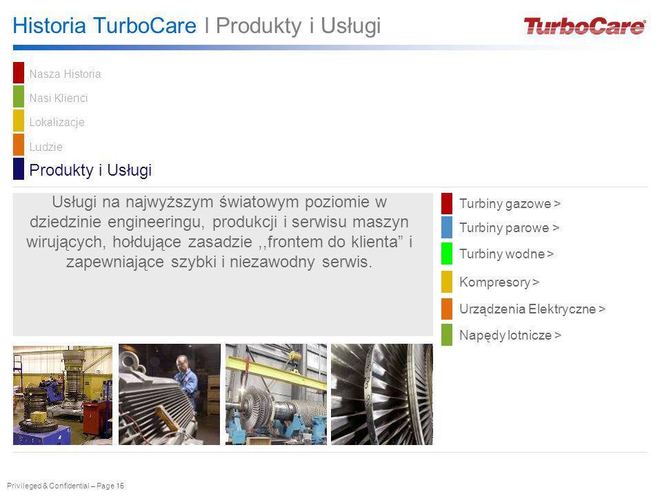Privileged & Confidential – Page 15 Historia TurboCare l Produkty i Usługi Turbiny gazowe > Turbiny parowe > Kompresory > Urządzenia Elektryczne > Nap