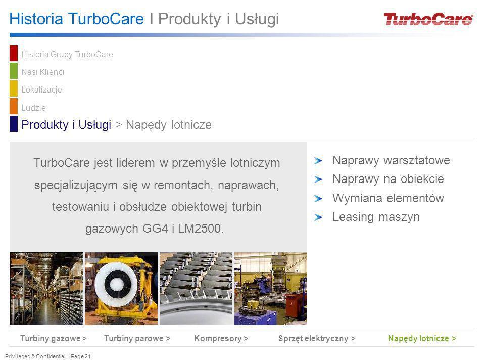 Privileged & Confidential – Page 21 Historia TurboCare l Produkty i Usługi Naprawy warsztatowe Naprawy na obiekcie Wymiana elementów Leasing maszyn Pr