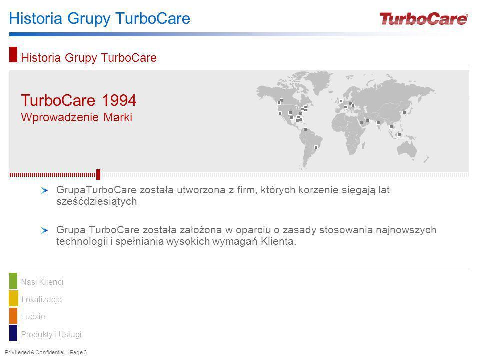 Privileged & Confidential – Page 3 Historia Grupy TurboCare Nasi KlienciLokalizacje Ludzie Produkty i Usługi Our Story Historia Grupy TurboCare TurboC