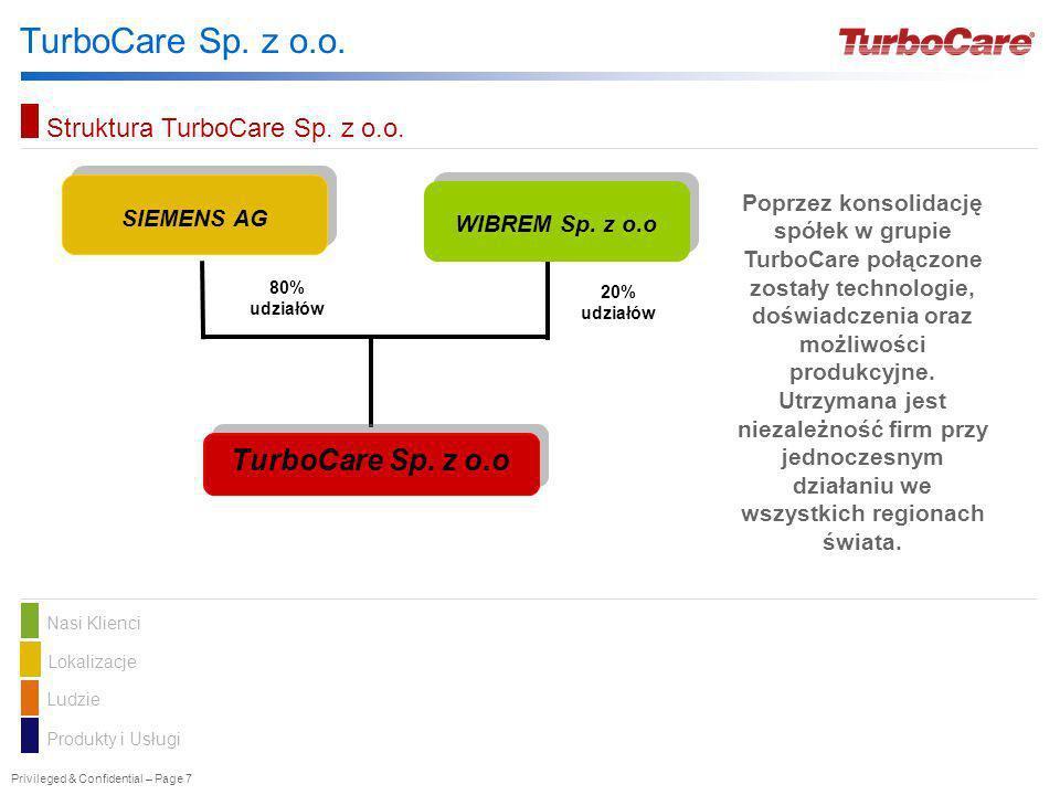 Privileged & Confidential – Page 7 TurboCare Sp. z o.o. Nasi KlienciLokalizacje Ludzie Produkty i Usługi Struktura TurboCare Sp. z o.o. SIEMENS AG WIB