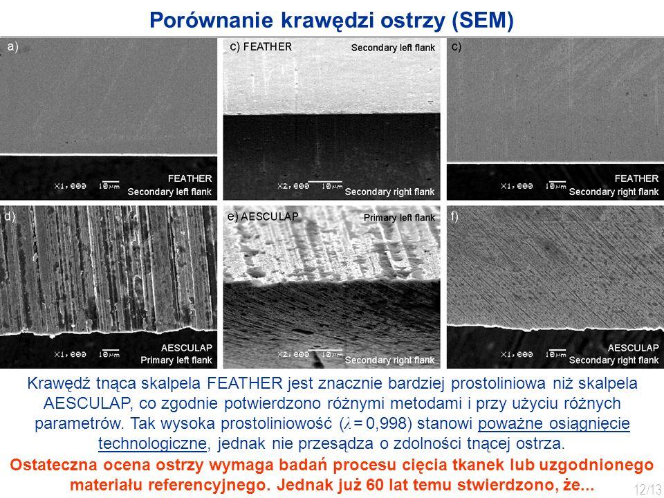 12 /13 Porównanie krawędzi ostrzy (SEM) Krawędź tnąca skalpela FEATHER jest znacznie bardziej prostoliniowa niż skalpela AESCULAP, co zgodnie potwierd