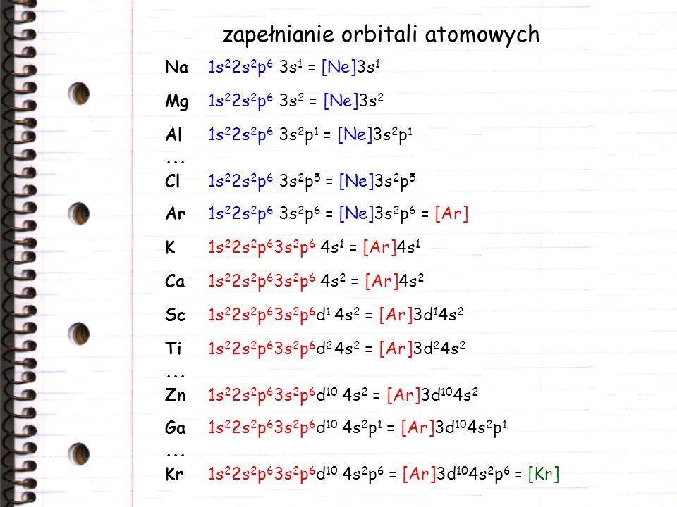 zapełnianie orbitali atomowych Na1s 2 2s 2 p 6 3s 1 = [Ne]3s 1 Mg1s 2 2s 2 p 6 3s 2 = [Ne]3s 2 Al1s 2 2s 2 p 6 3s 2 p 1 = [Ne]3s 2 p 1... Cl1s 2 2s 2