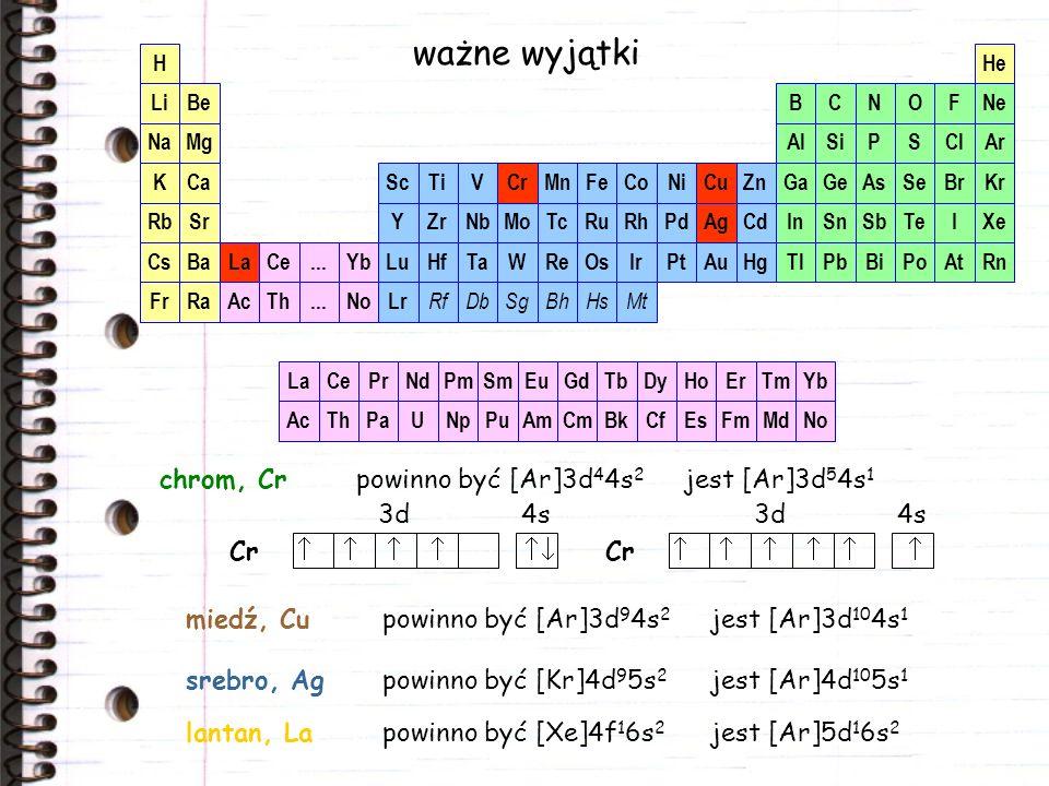 ważne wyjątki chrom, Crpowinno być [Ar]3d 4 4s 2 jest [Ar]3d 5 4s 1 miedź, Cupowinno być [Ar]3d 9 4s 2 jest [Ar]3d 10 4s 1 srebro, Agpowinno być [Kr]4