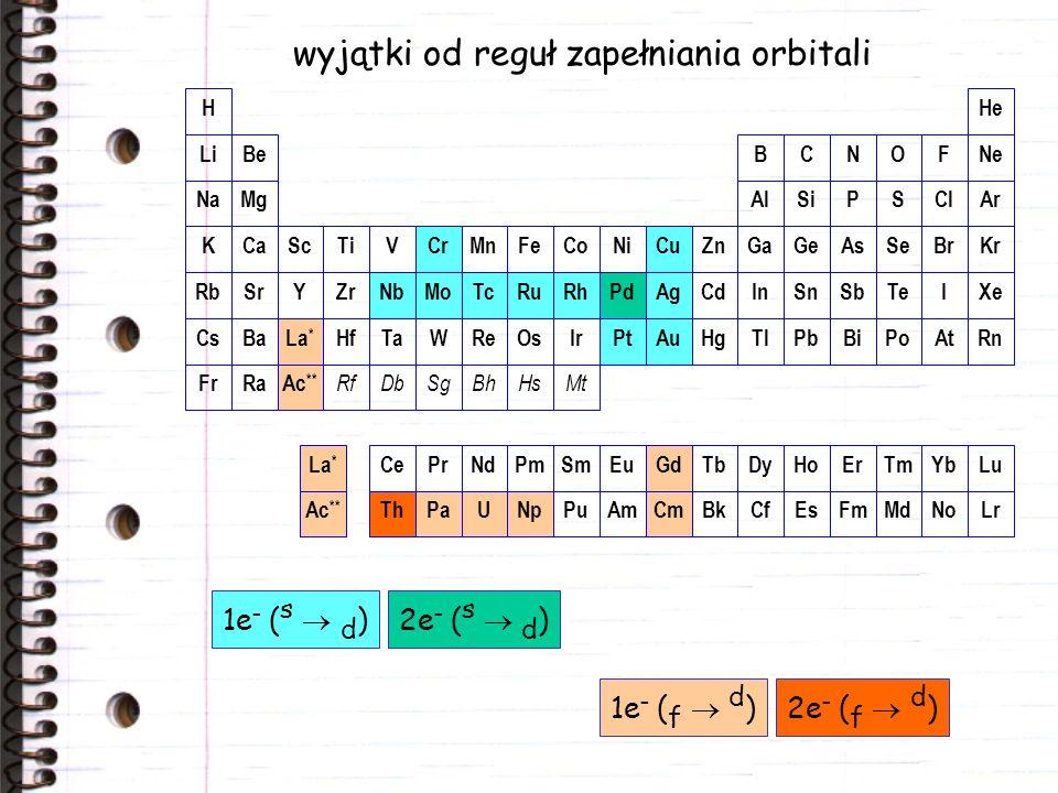 wyjątki od reguł zapełniania orbitali 1e – ( s d )2e – ( s d ) 1e – ( f d )2e – ( f d )