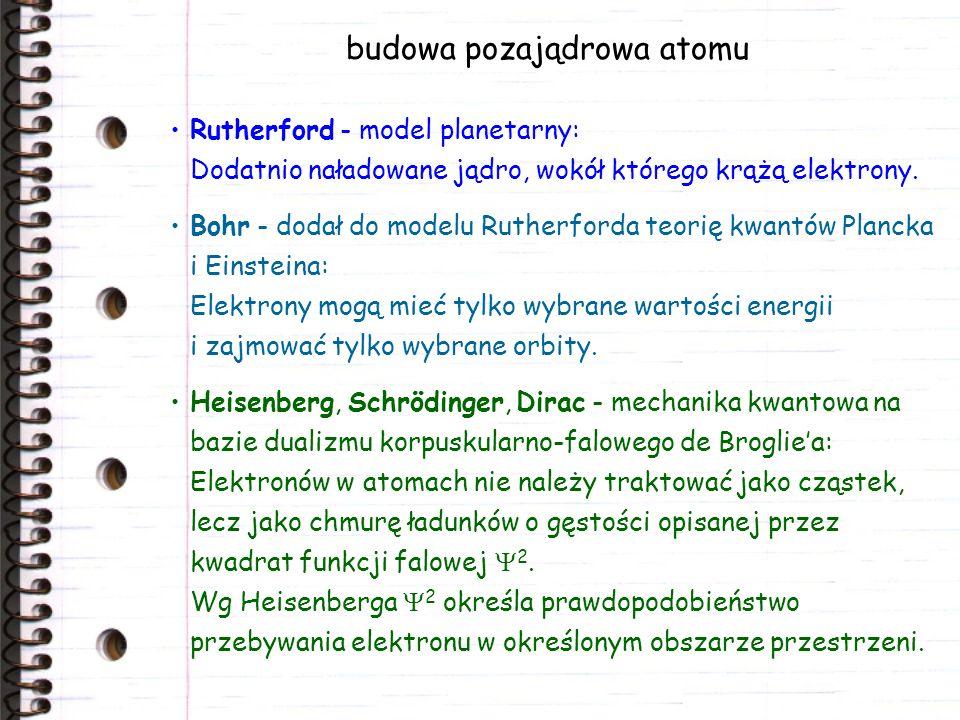 budowa pozajądrowa atomu Rutherford - model planetarny: Dodatnio naładowane jądro, wokół którego krążą elektrony. Bohr - dodał do modelu Rutherforda t