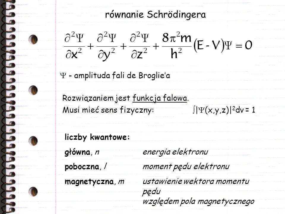 równanie Schrödingera - amplituda fali de Brogliea Rozwiązaniem jest funkcja falowa. Musi mieć sens fizyczny: | (x,y,z)| 2 dv = 1 liczby kwantowe: głó