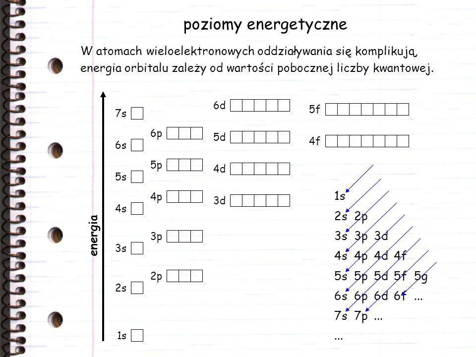 poziomy energetyczne W atomach wieloelektronowych oddziaływania się komplikują, energia orbitalu zależy od wartości pobocznej liczby kwantowej. energi