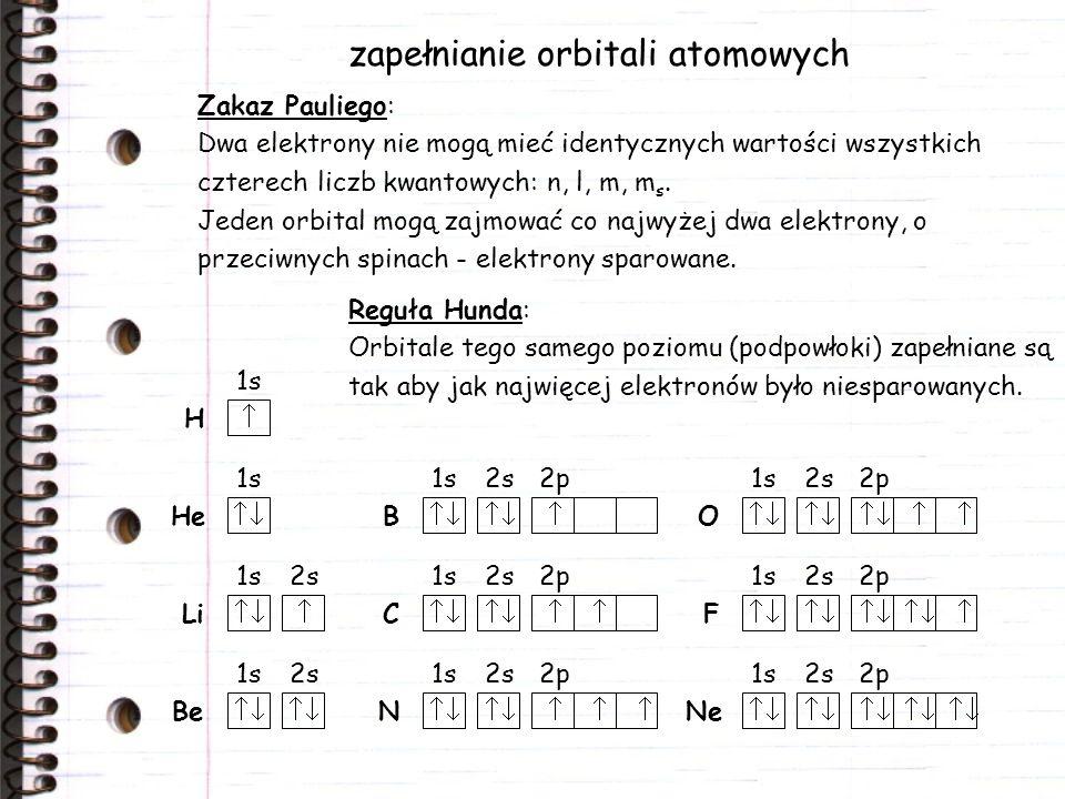 zapełnianie orbitali atomowych Zakaz Pauliego: Dwa elektrony nie mogą mieć identycznych wartości wszystkich czterech liczb kwantowych: n, l, m, m s. J