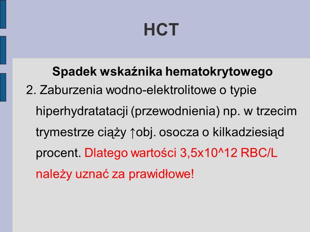 HCT Spadek wskaźnika hematokrytowego 2. Zaburzenia wodno-elektrolitowe o typie hiperhydratatacji (przewodnienia) np. w trzecim trymestrze ciąży obj. o