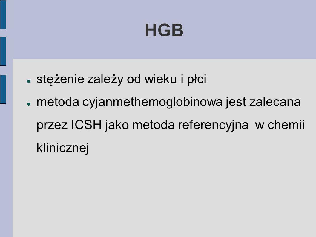HGB stężenie zależy od wieku i płci metoda cyjanmethemoglobinowa jest zalecana przez ICSH jako metoda referencyjna w chemii klinicznej