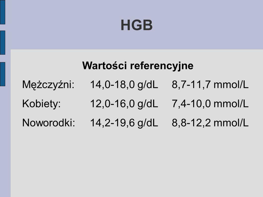 HGB Wartości referencyjne Mężczyźni:14,0-18,0 g/dL8,7-11,7 mmol/L Kobiety:12,0-16,0 g/dL7,4-10,0 mmol/L Noworodki:14,2-19,6 g/dL8,8-12,2 mmol/L