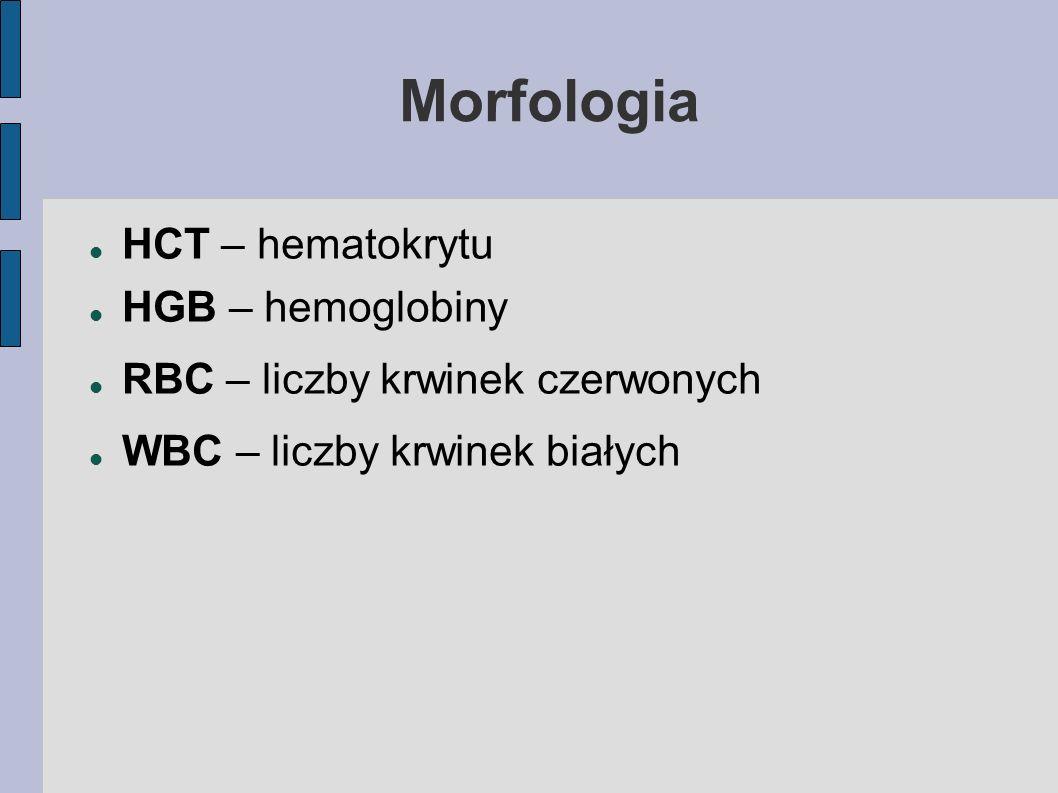 HCT Spadek wskaźnika hematokrytowego 1.