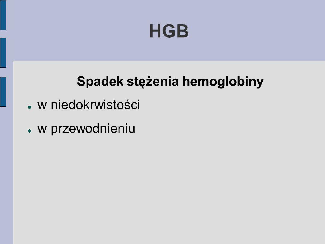 HGB Spadek stężenia hemoglobiny w niedokrwistości w przewodnieniu