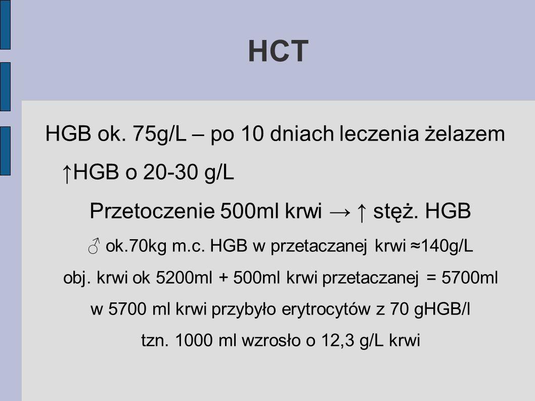 HCT HGB ok. 75g/L – po 10 dniach leczenia żelazem HGB o 20-30 g/L Przetoczenie 500ml krwi stęż. HGB ok.70kg m.c. HGB w przetaczanej krwi 140g/L obj. k