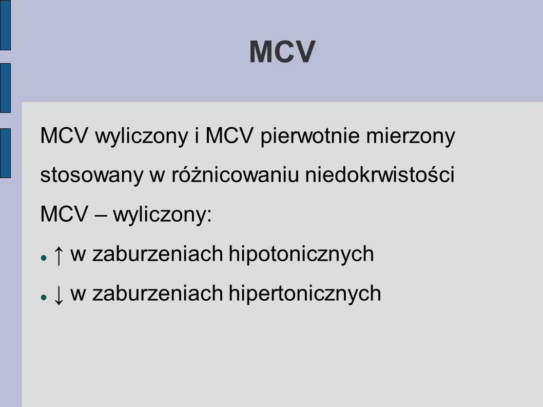 MCV MCV wyliczony i MCV pierwotnie mierzony stosowany w różnicowaniu niedokrwistości MCV – wyliczony: w zaburzeniach hipotonicznych w zaburzeniach hip