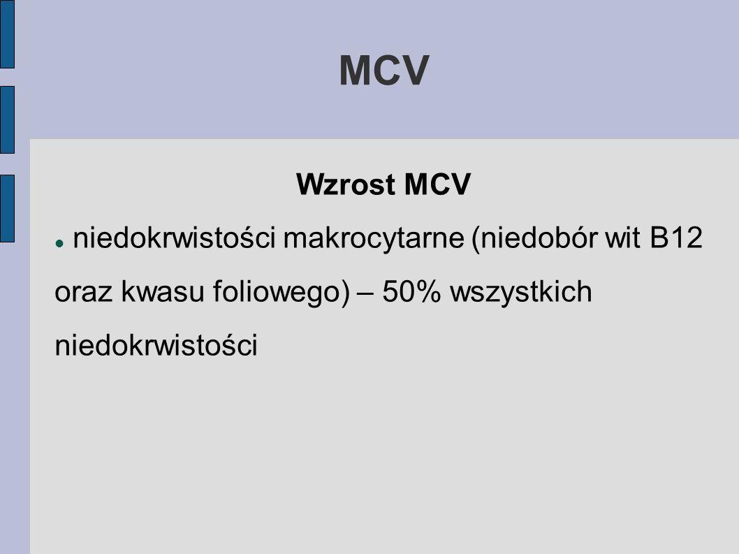 MCV Wzrost MCV niedokrwistości makrocytarne (niedobór wit B12 oraz kwasu foliowego) – 50% wszystkich niedokrwistości