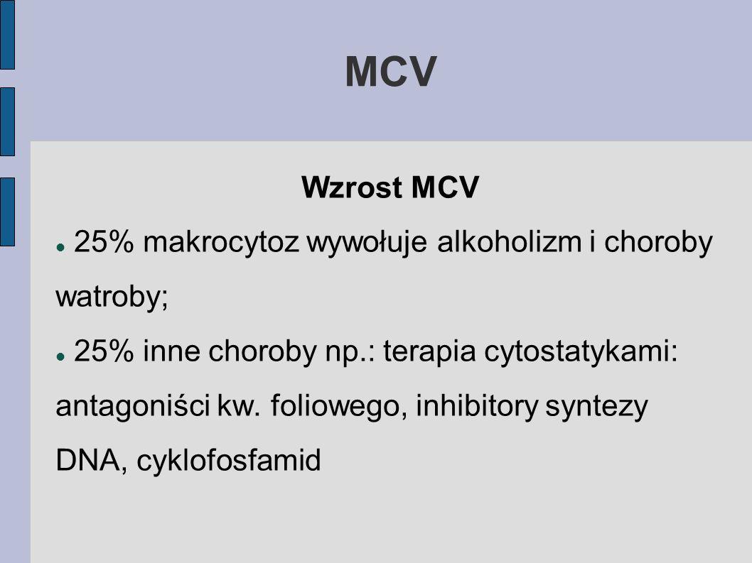 MCV Wzrost MCV 25% makrocytoz wywołuje alkoholizm i choroby watroby; 25% inne choroby np.: terapia cytostatykami: antagoniści kw. foliowego, inhibitor
