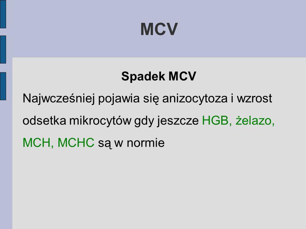 MCV Spadek MCV Najwcześniej pojawia się anizocytoza i wzrost odsetka mikrocytów gdy jeszcze HGB, żelazo, MCH, MCHC są w normie
