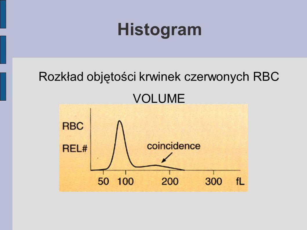 Histogram Rozkład objętości krwinek czerwonych RBC VOLUME