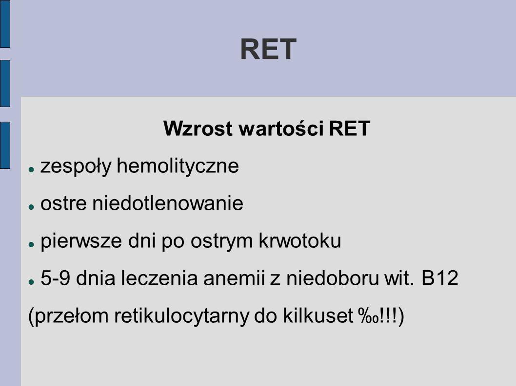 RET Wzrost wartości RET zespoły hemolityczne ostre niedotlenowanie pierwsze dni po ostrym krwotoku 5-9 dnia leczenia anemii z niedoboru wit. B12 (prze