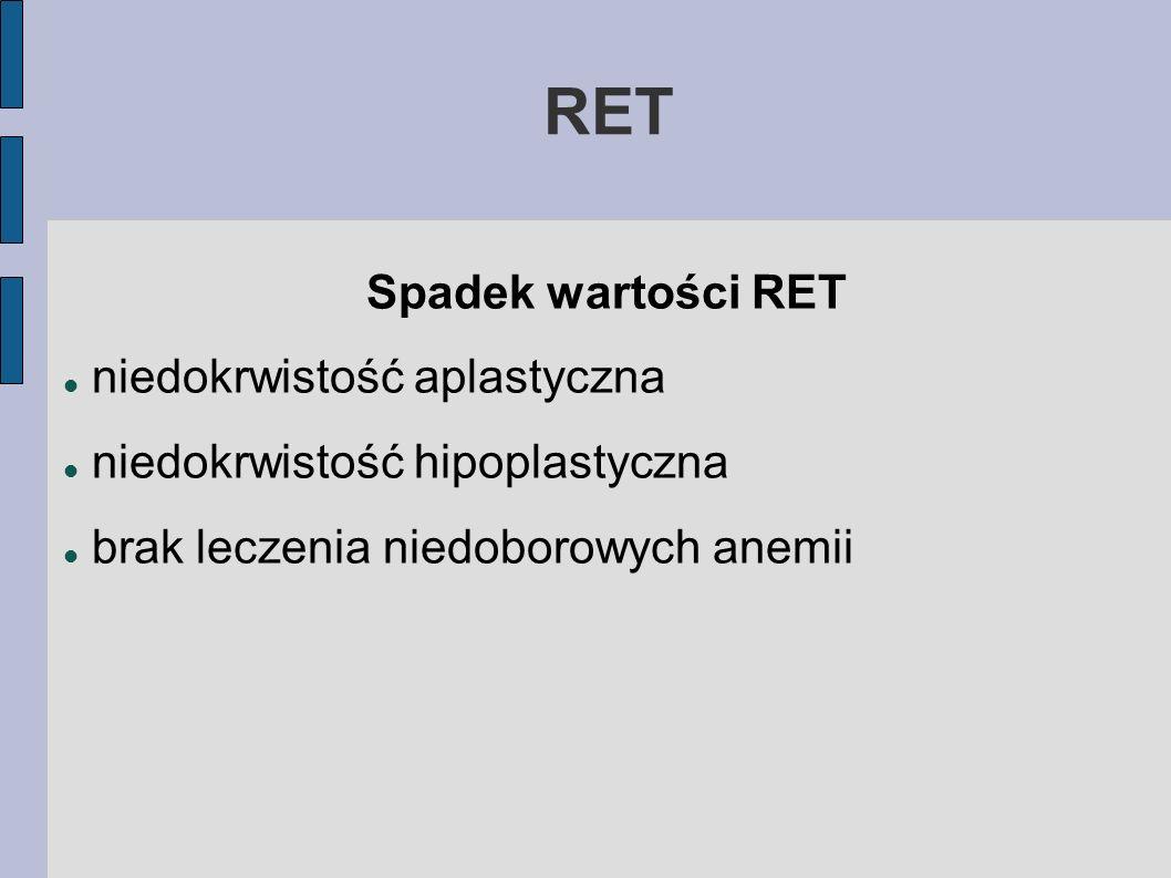 RET Spadek wartości RET niedokrwistość aplastyczna niedokrwistość hipoplastyczna brak leczenia niedoborowych anemii